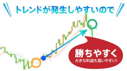 1秒スキャルFX・勝ち相場・トレンド発生・利益狙いやすい.PNG